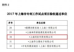 <b>Techase Passed Shanghai Patent Work Demonstration Project</b>